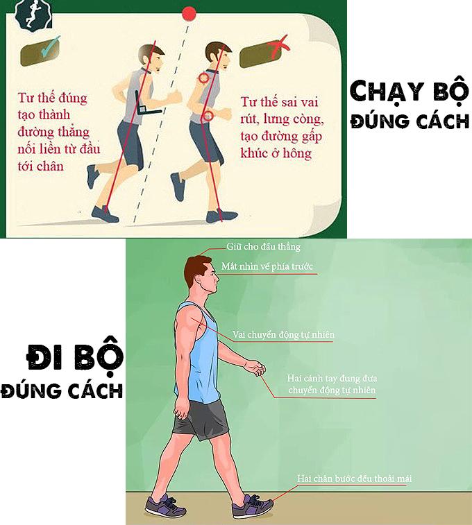 chay-bo-bang-may